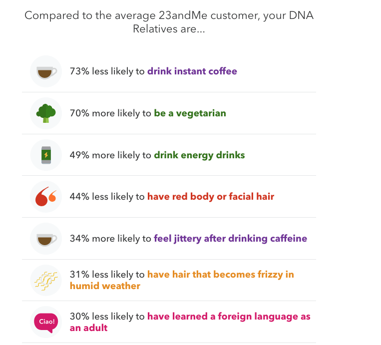 23andMe's different trait percentages.