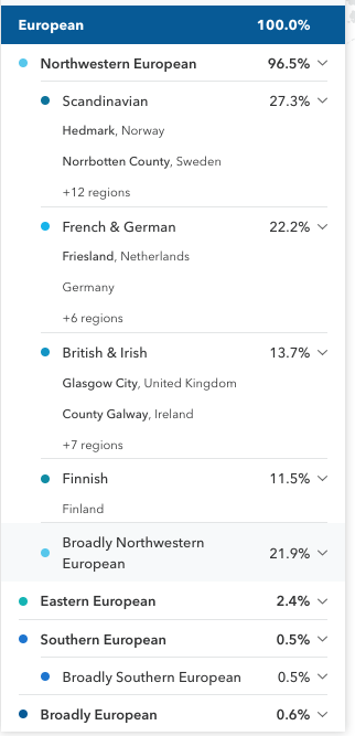 Breakdown of 23andMe kit's DNA (where your DNA comes from).